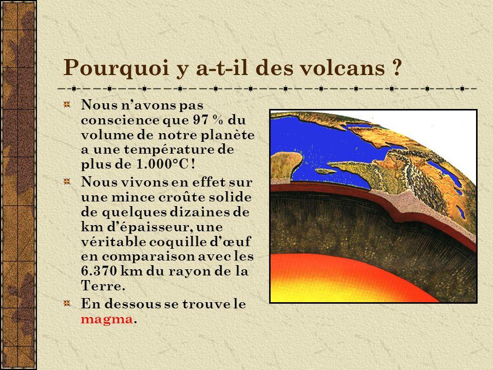 Pourquoi y a-t-il des volcans