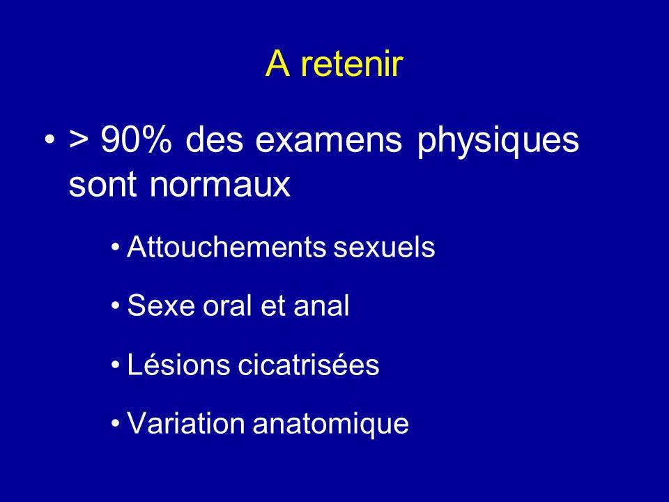 > 90% des examens physiques sont normaux