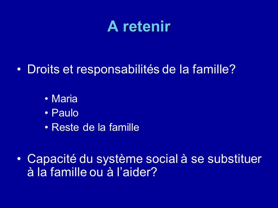 A retenir Droits et responsabilités de la famille