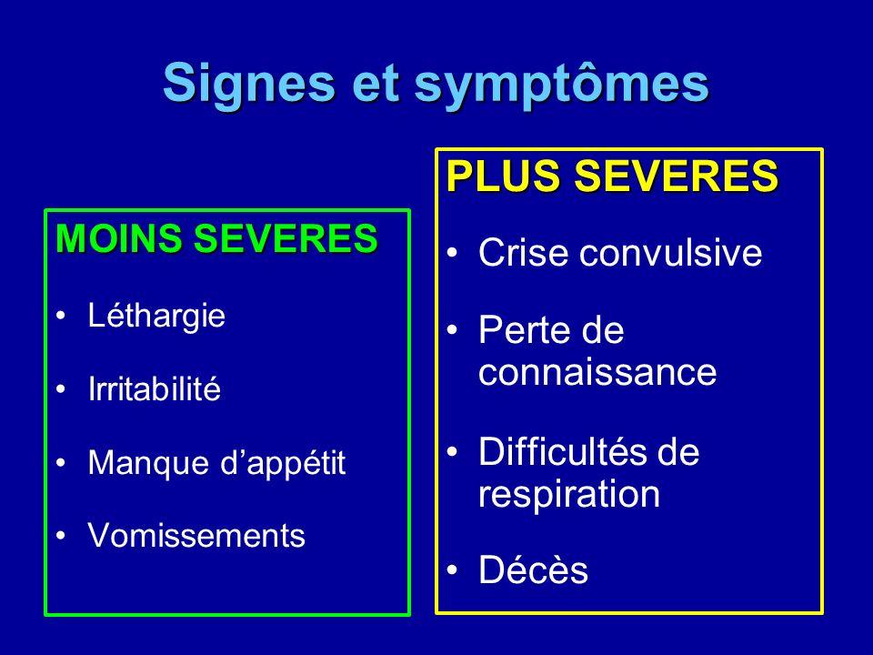 Signes et symptômes PLUS SEVERES Crise convulsive MOINS SEVERES