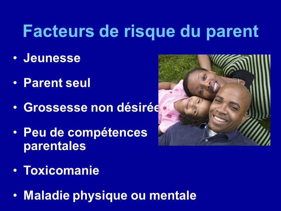 Facteurs de risque du parent