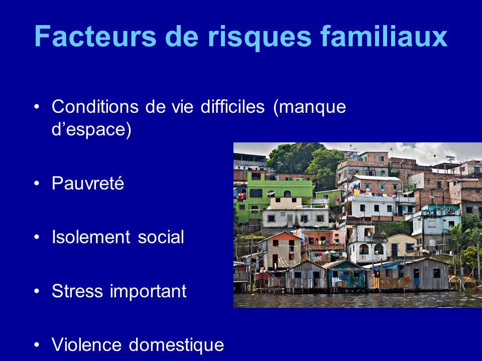 Facteurs de risques familiaux