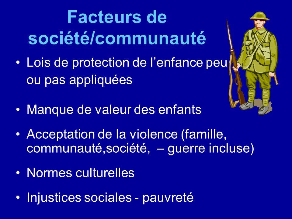 Facteurs de société/communauté