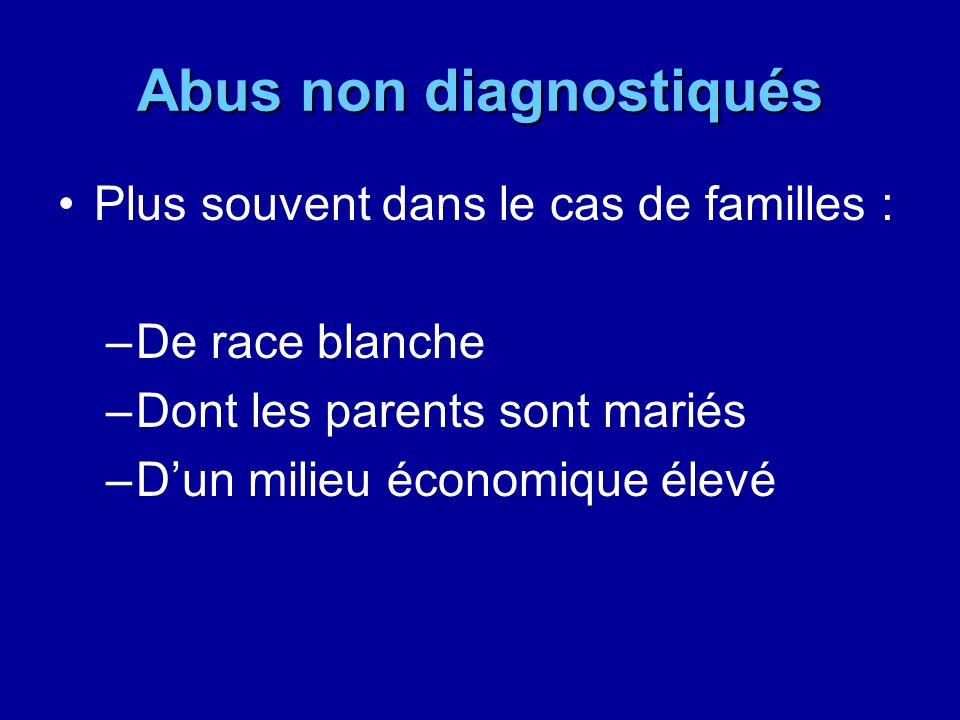 Abus non diagnostiqués