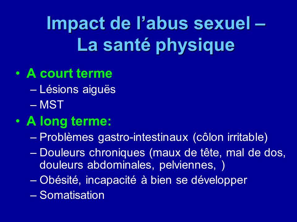 Impact de l'abus sexuel – La santé physique