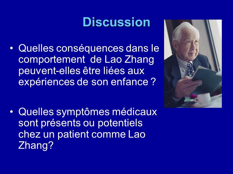 Discussion Quelles conséquences dans le comportement de Lao Zhang peuvent-elles être liées aux expériences de son enfance