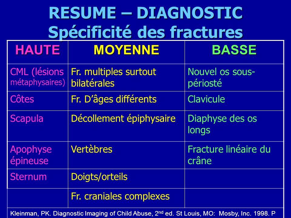 RESUME – DIAGNOSTIC Spécificité des fractures