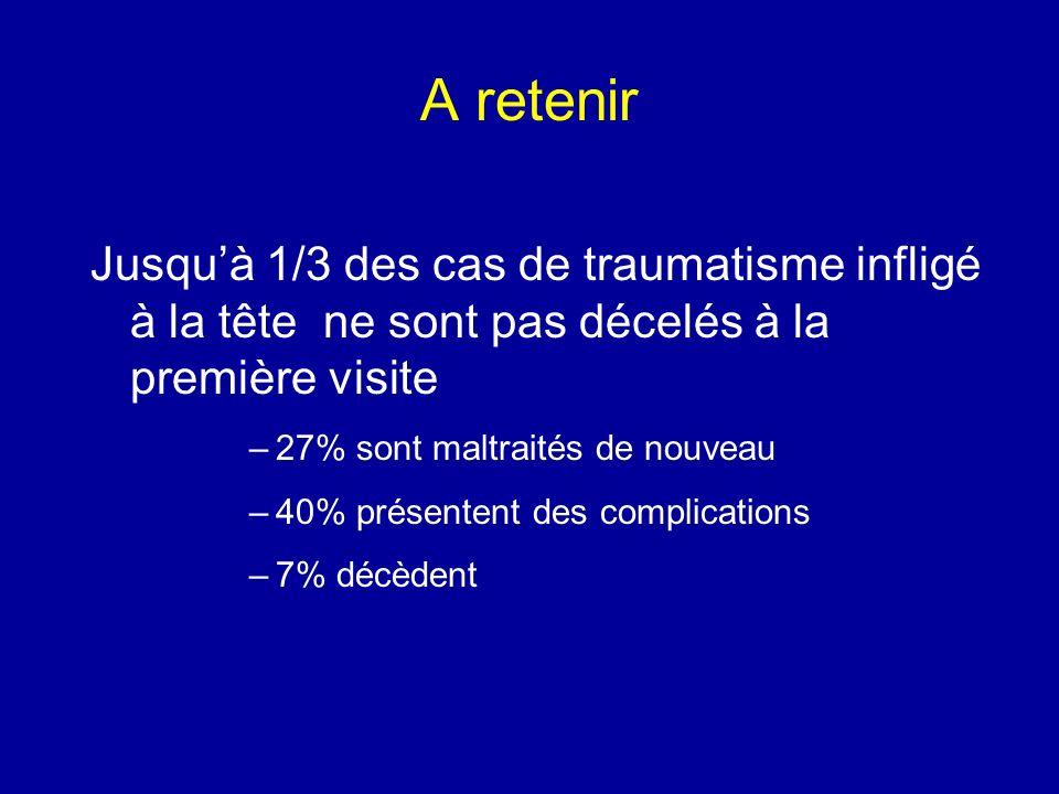A retenir Jusqu'à 1/3 des cas de traumatisme infligé à la tête ne sont pas décelés à la première visite.