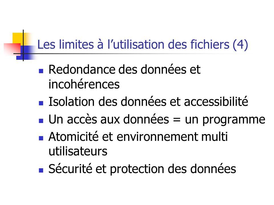 Les limites à l'utilisation des fichiers (4)