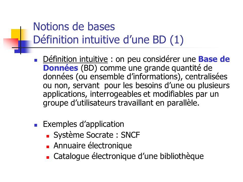 Notions de bases Définition intuitive d'une BD (1)