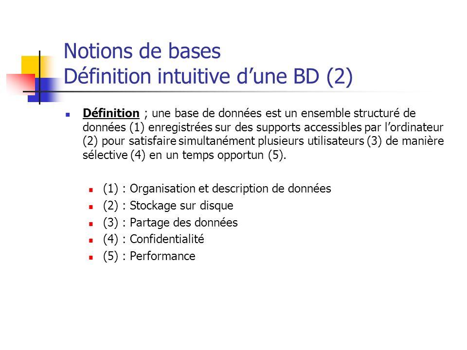 Notions de bases Définition intuitive d'une BD (2)