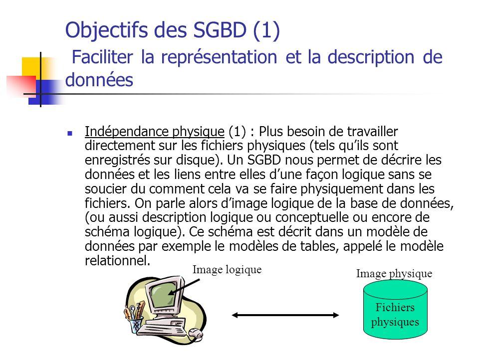 Objectifs des SGBD (1) Faciliter la représentation et la description de données