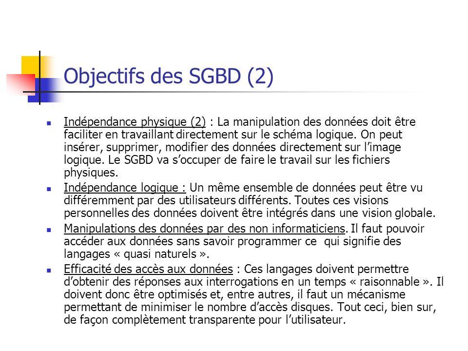 Objectifs des SGBD (2)