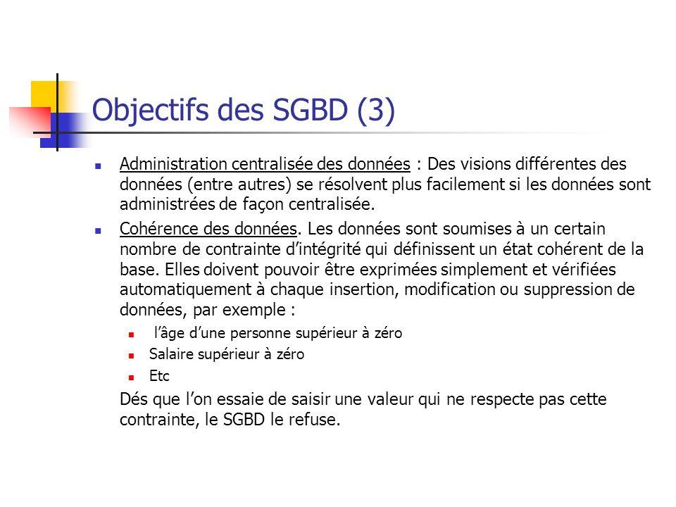 Objectifs des SGBD (3)