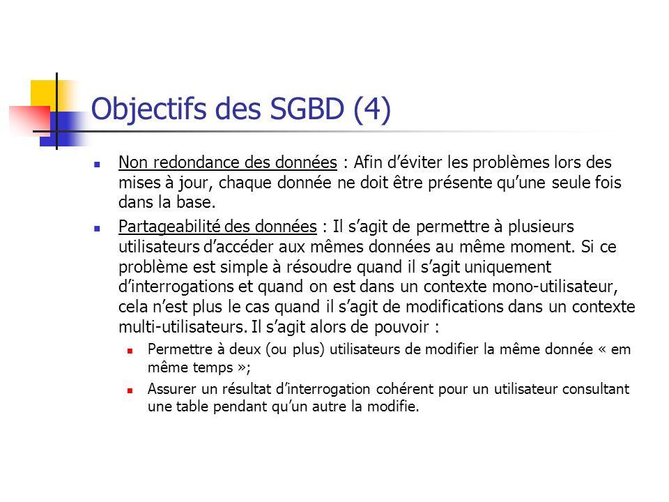 Objectifs des SGBD (4)