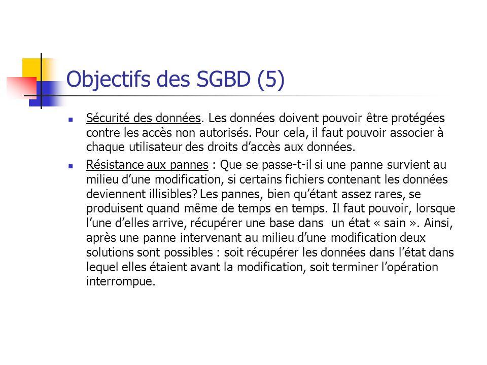Objectifs des SGBD (5)