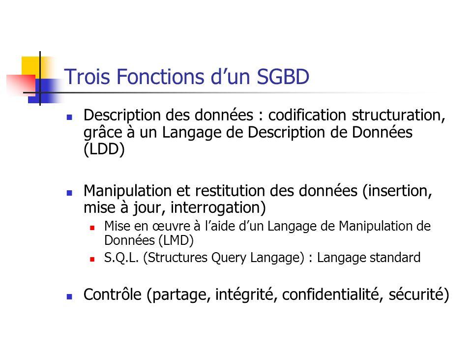 Trois Fonctions d'un SGBD