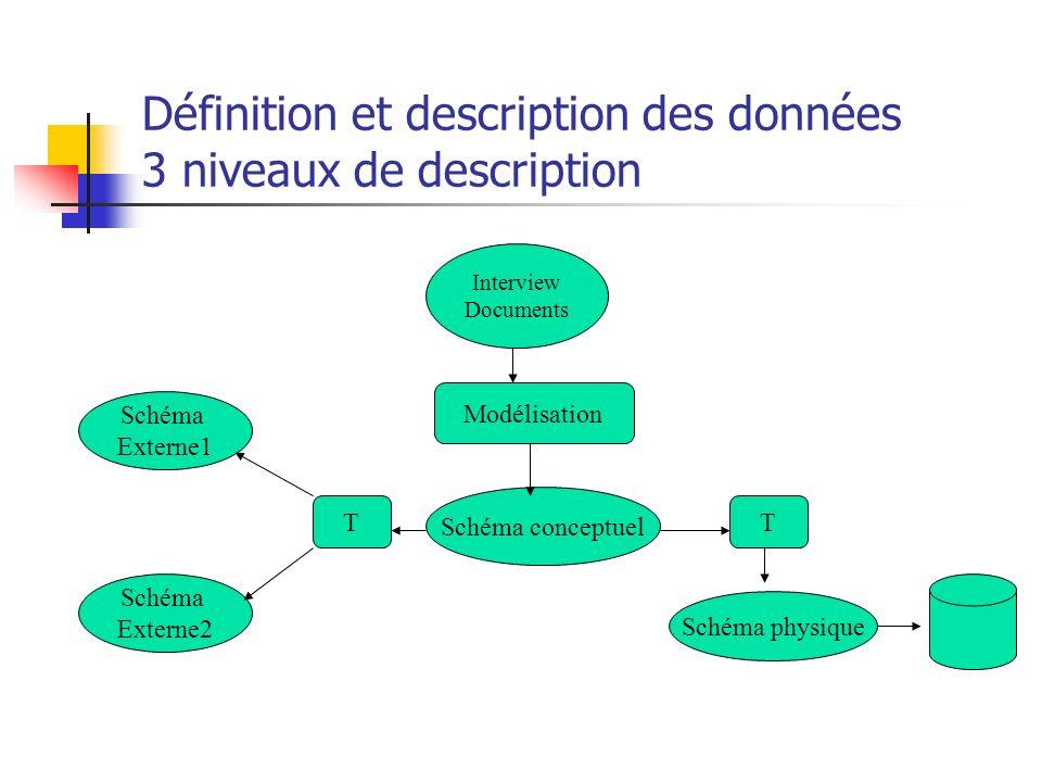 Définition et description des données 3 niveaux de description