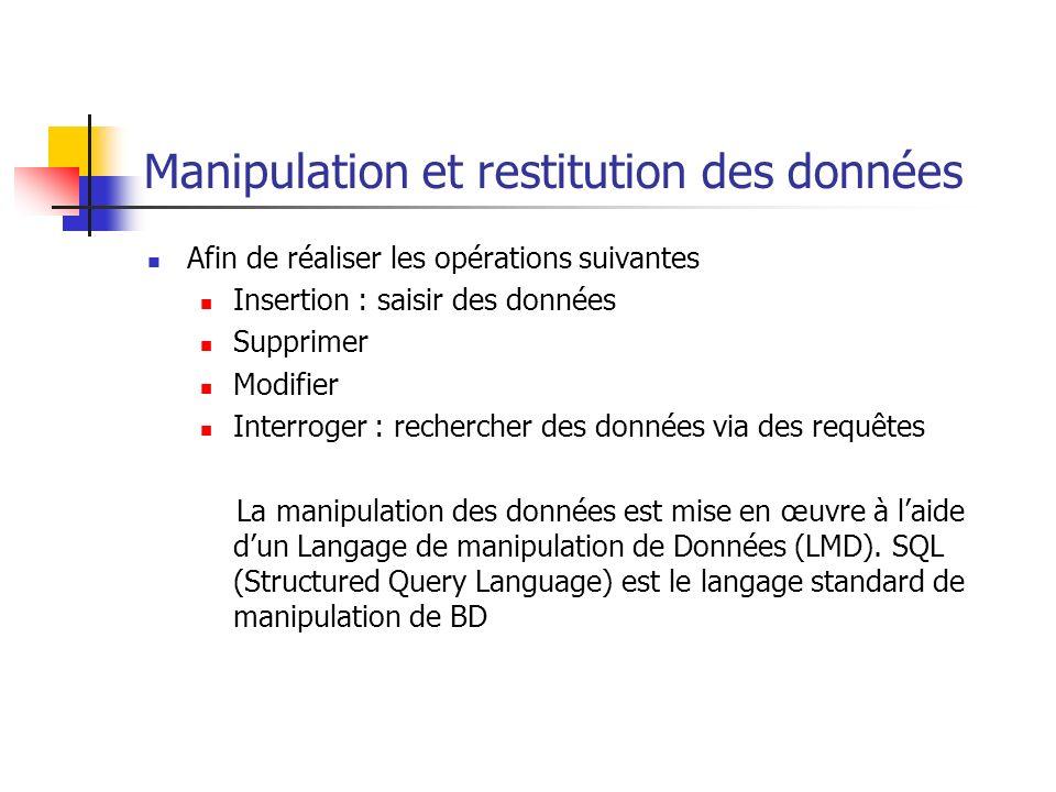 Manipulation et restitution des données