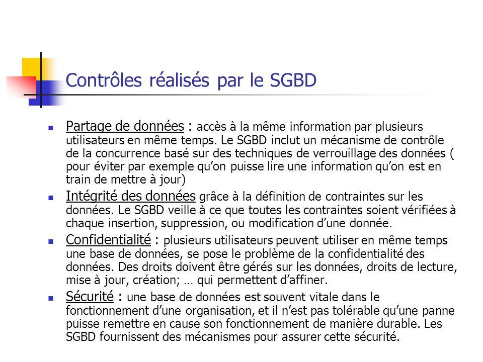 Contrôles réalisés par le SGBD