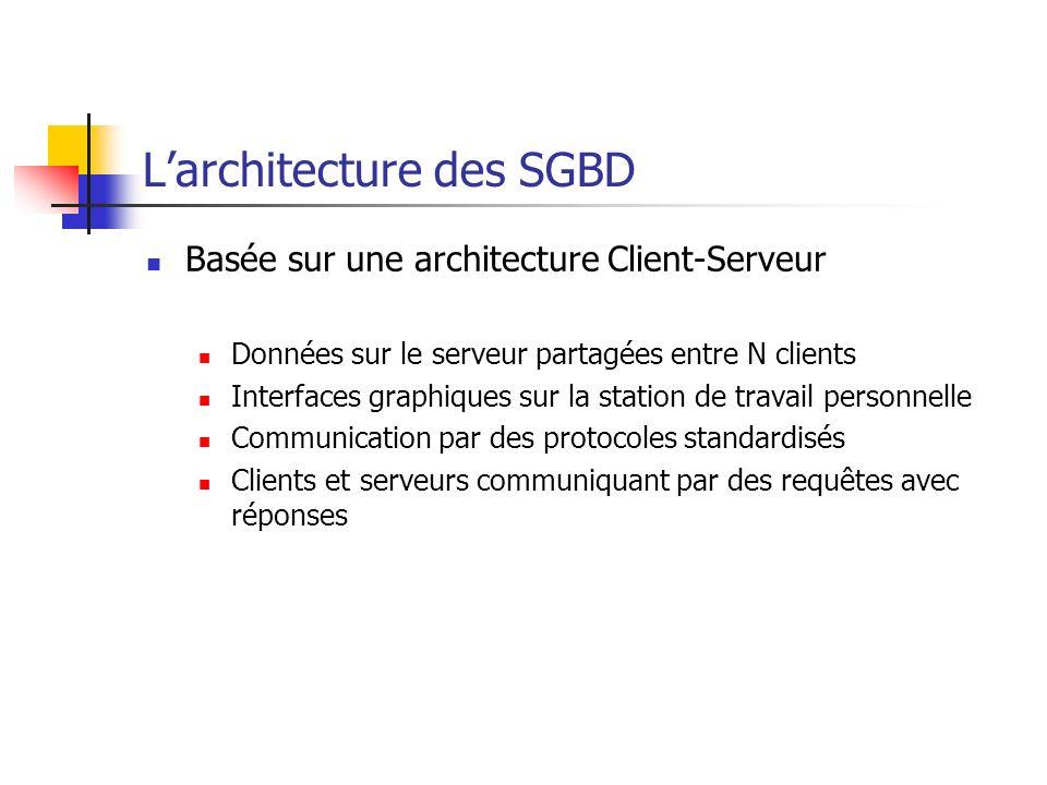 L'architecture des SGBD