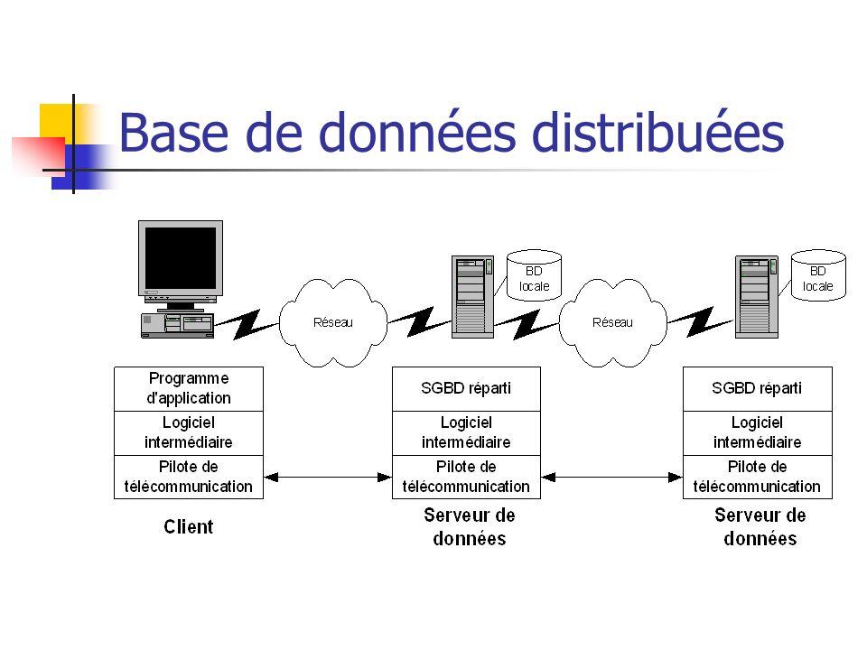 Base de données distribuées
