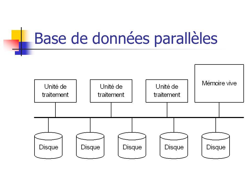 Base de données parallèles