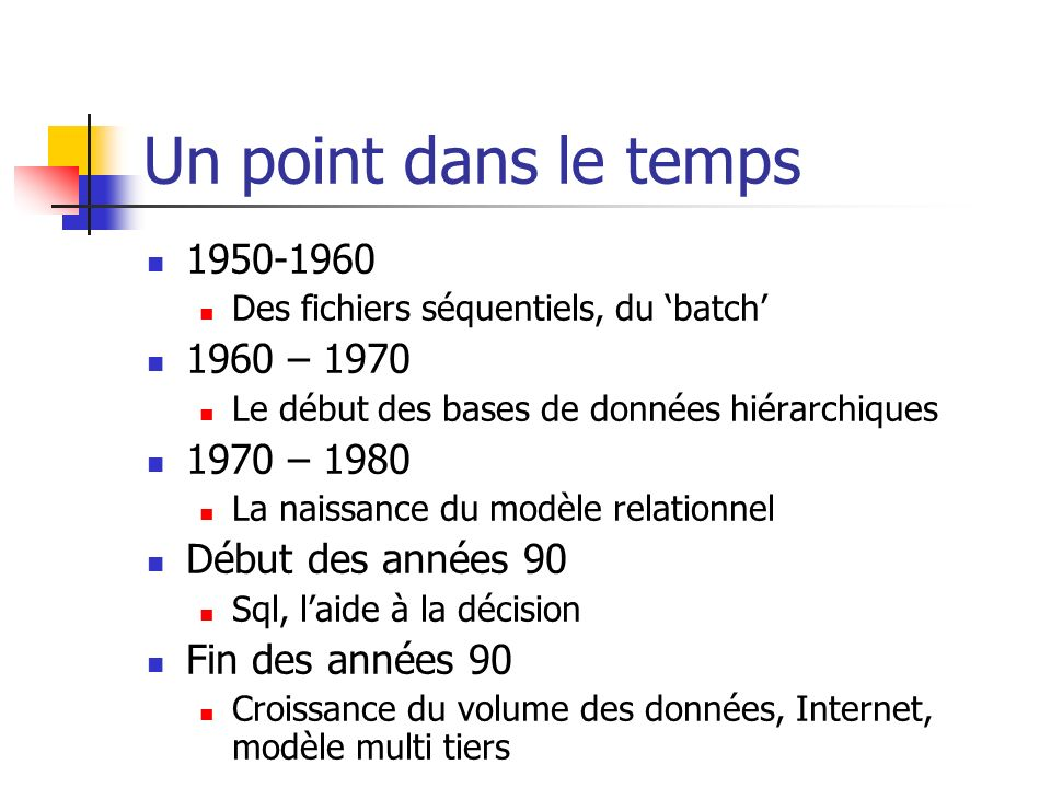 Un point dans le temps 1950-1960 1960 – 1970 1970 – 1980