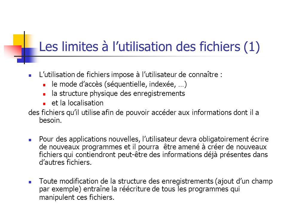 Les limites à l'utilisation des fichiers (1)