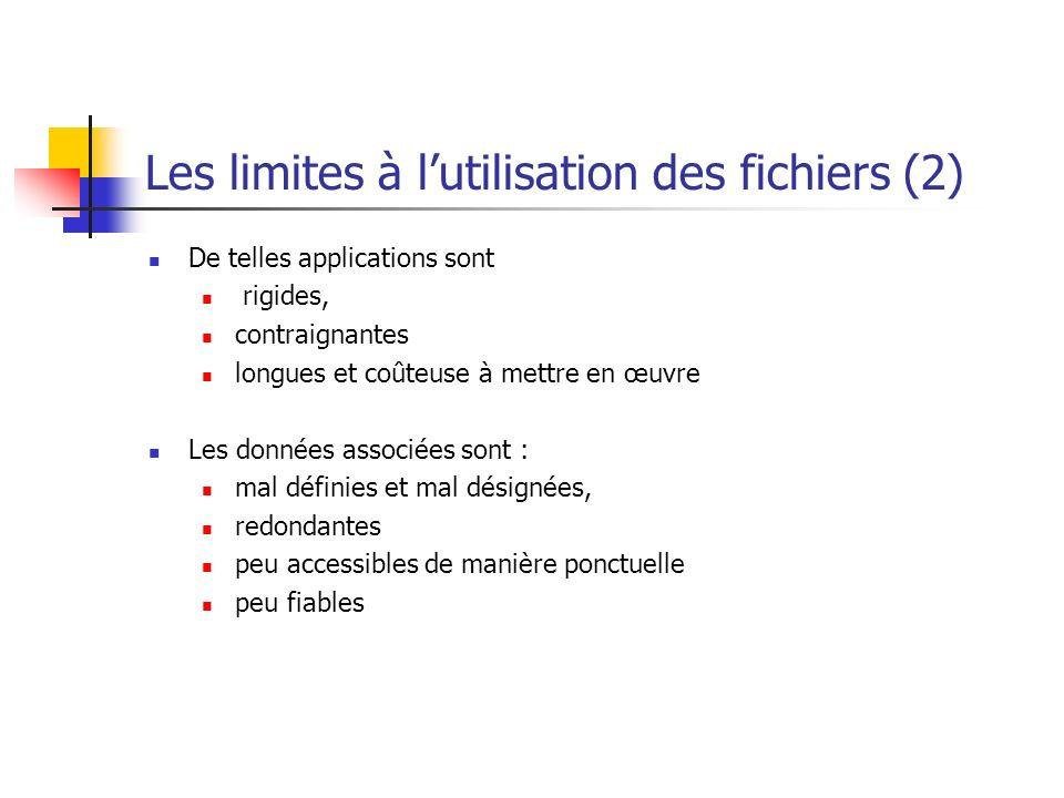 Les limites à l'utilisation des fichiers (2)