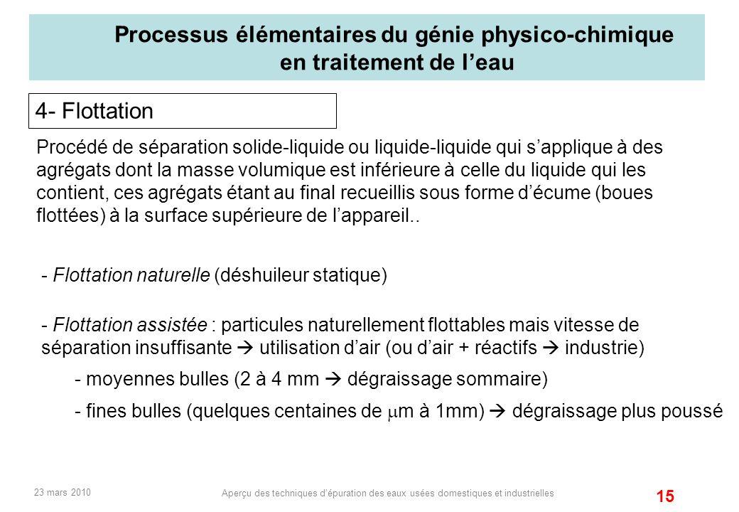 Processus élémentaires du génie physico-chimique en traitement de l'eau