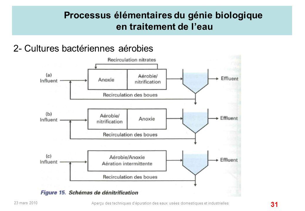 Processus élémentaires du génie biologique en traitement de l'eau