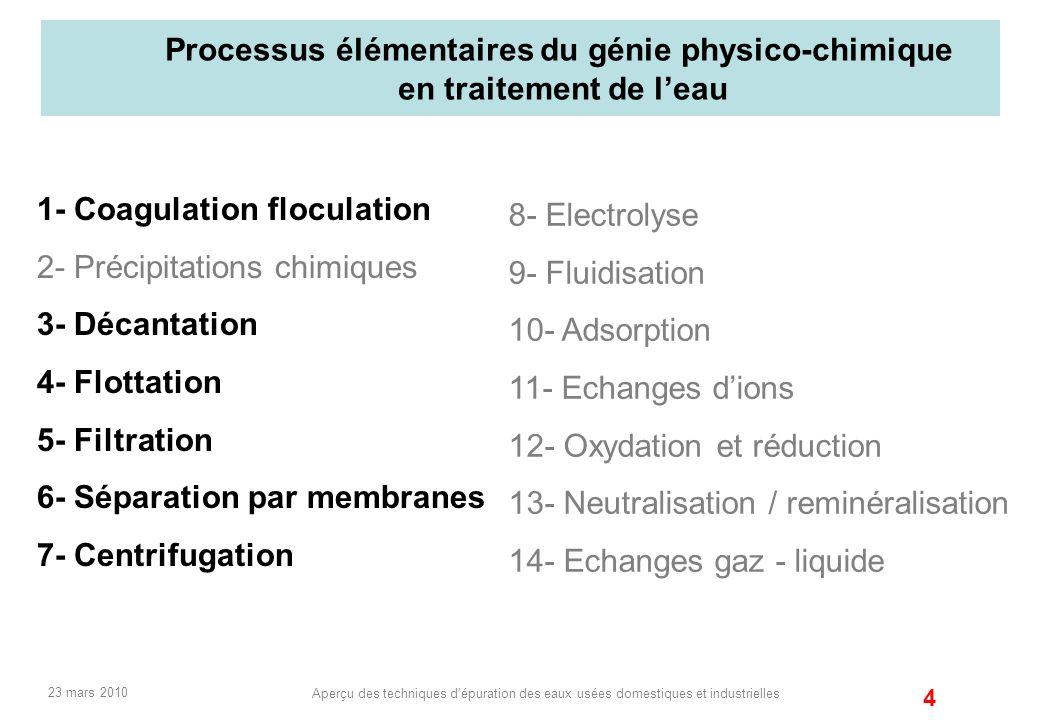 1- Coagulation floculation 2- Précipitations chimiques 3- Décantation