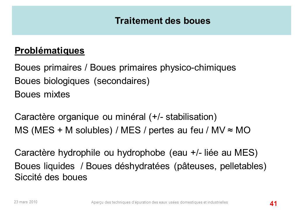 Boues primaires / Boues primaires physico-chimiques
