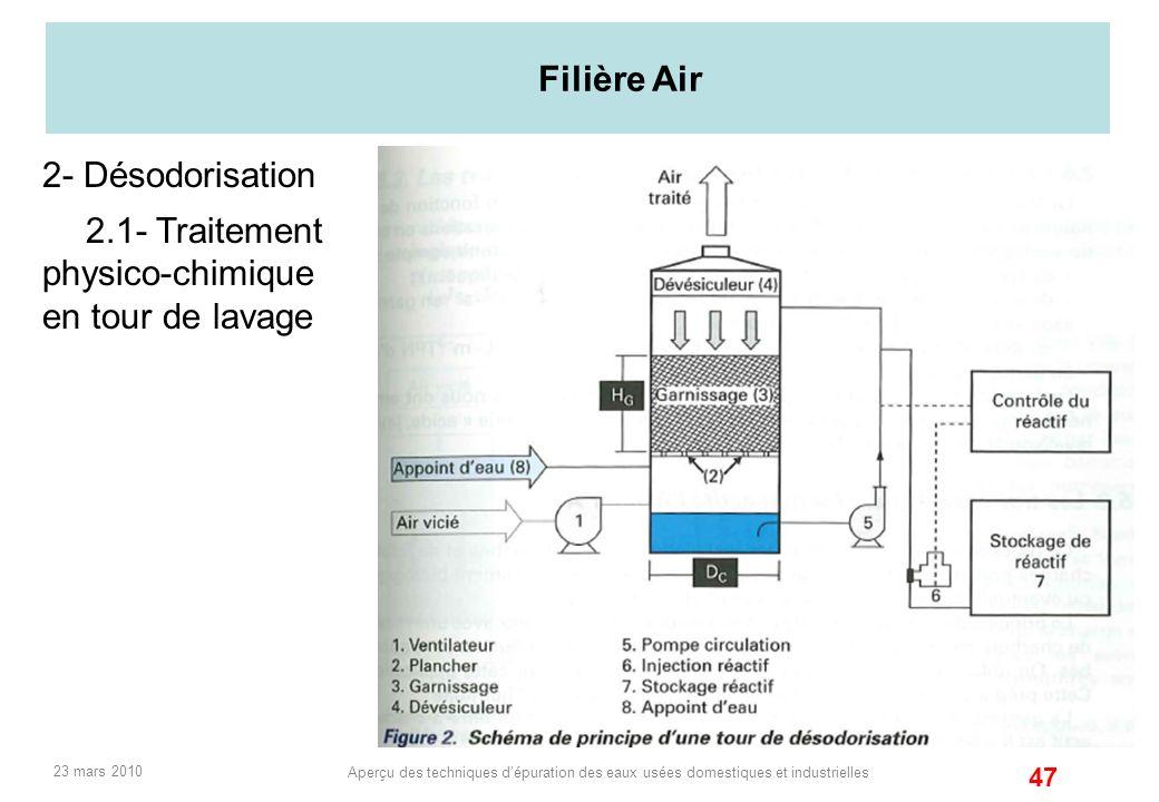 2.1- Traitement physico-chimique en tour de lavage