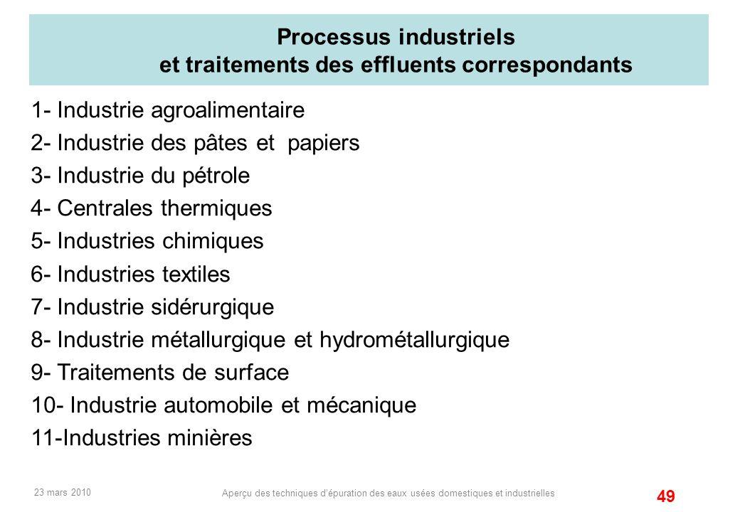 Processus industriels et traitements des effluents correspondants