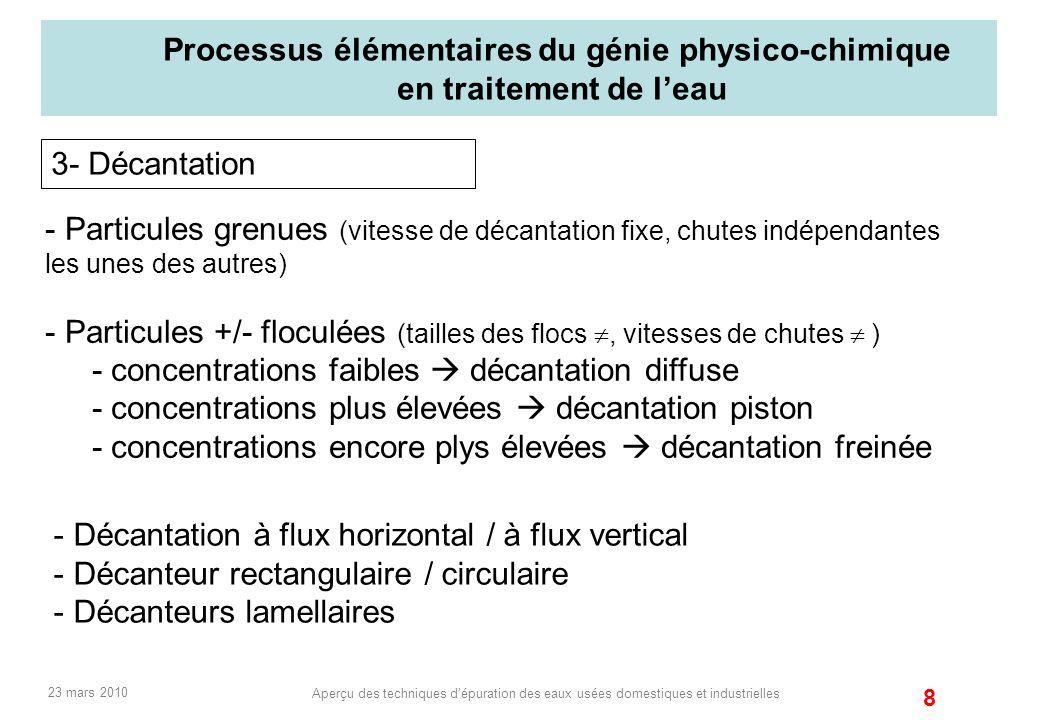 Particules +/- floculées (tailles des flocs , vitesses de chutes  )