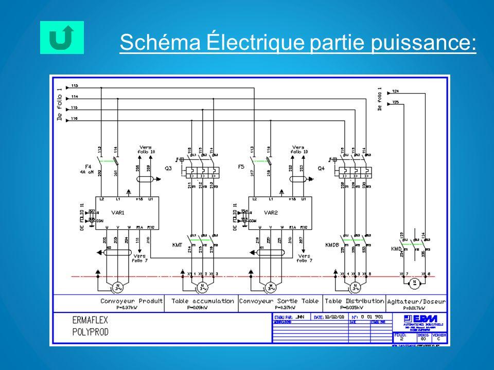 Schéma Électrique partie puissance: