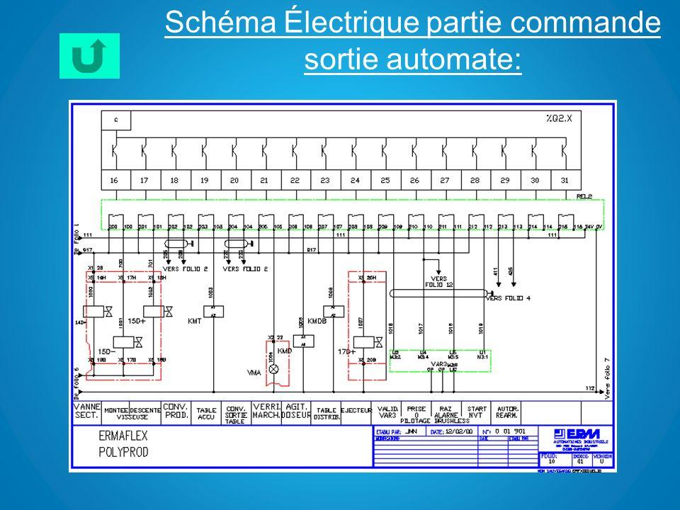 Schéma Électrique partie commande sortie automate: