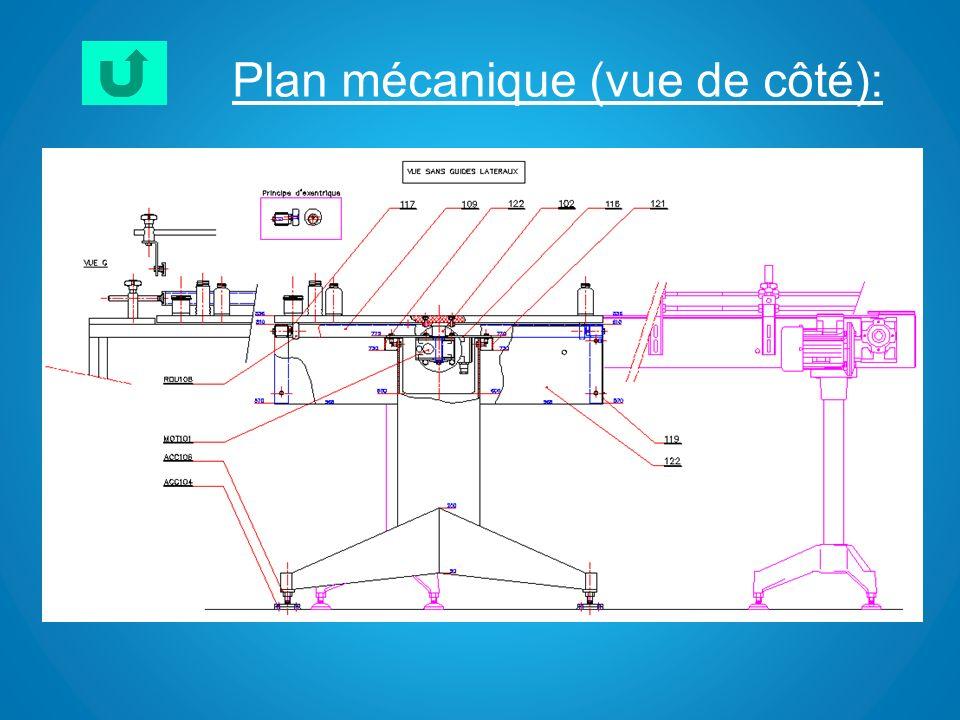 Plan mécanique (vue de côté):