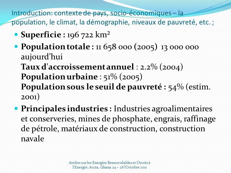 Introduction: contexte de pays, socio-économiques – la population, le climat, la démographie, niveaux de pauvreté, etc. ;