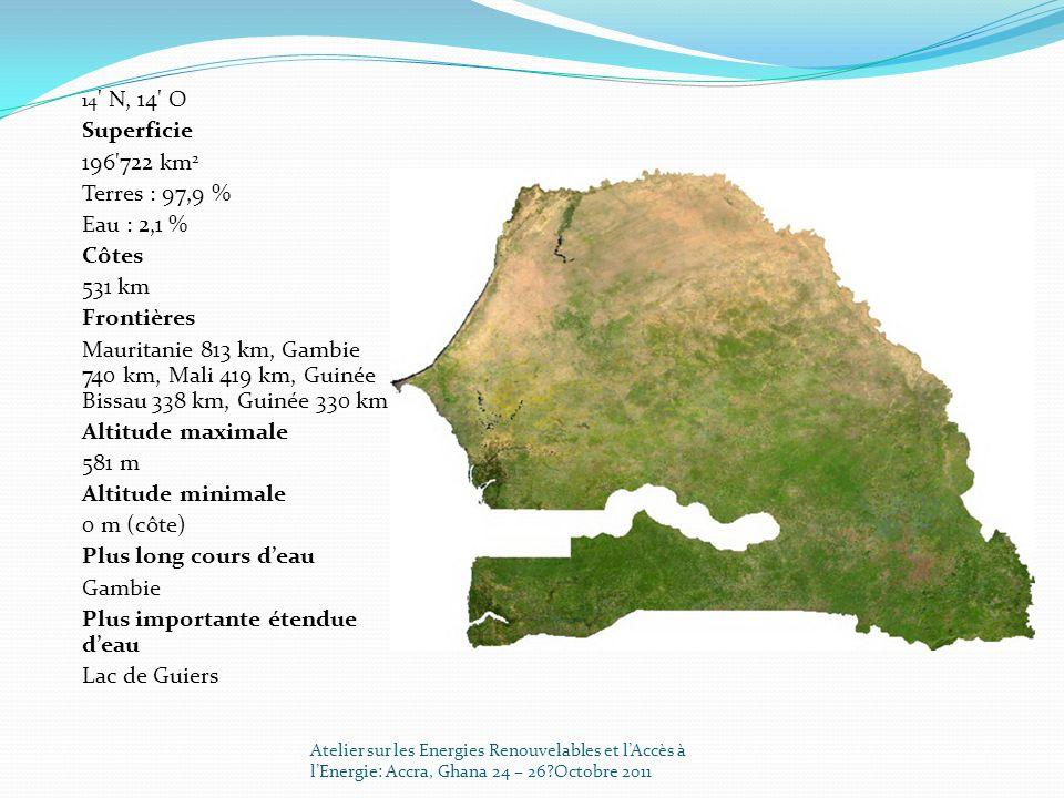 Plus importante étendue d'eau Lac de Guiers