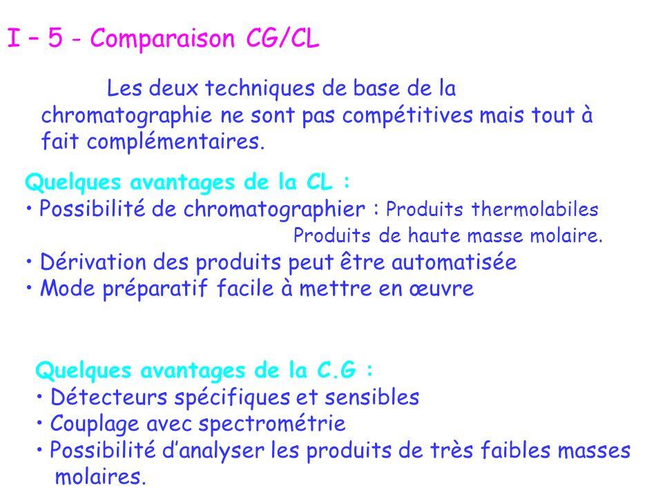 I – 5 - Comparaison CG/CL Les deux techniques de base de la chromatographie ne sont pas compétitives mais tout à fait complémentaires.