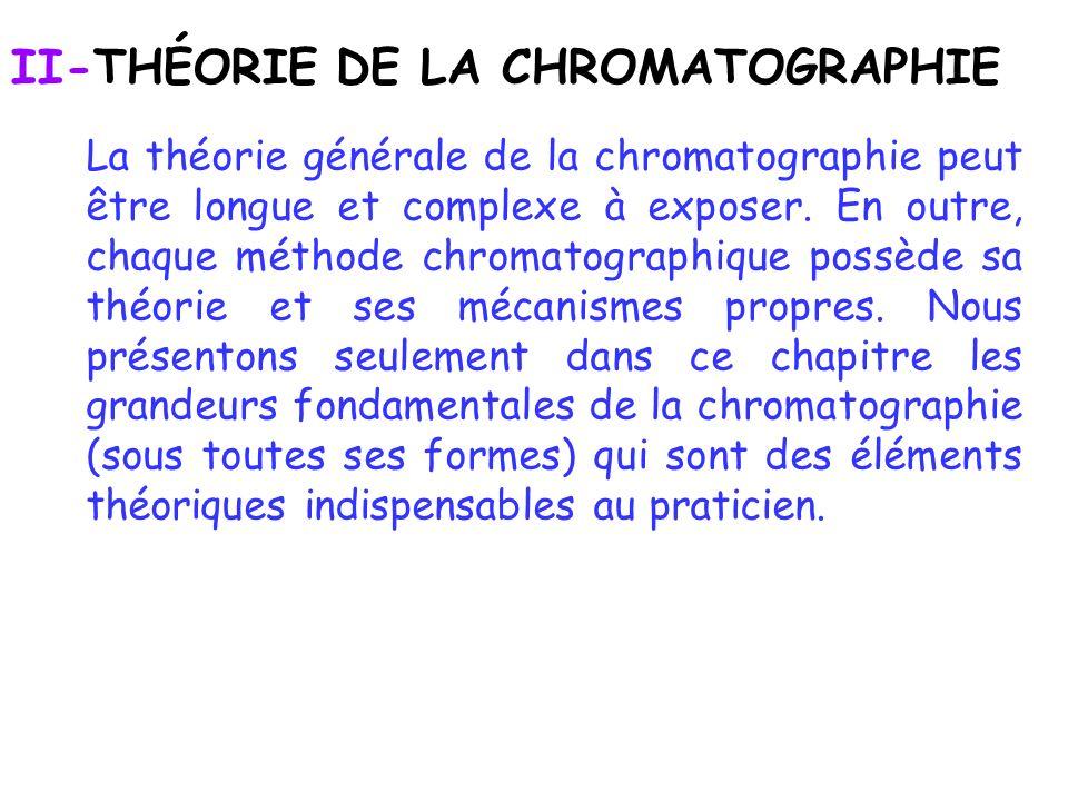 II-THÉORIE DE LA CHROMATOGRAPHIE