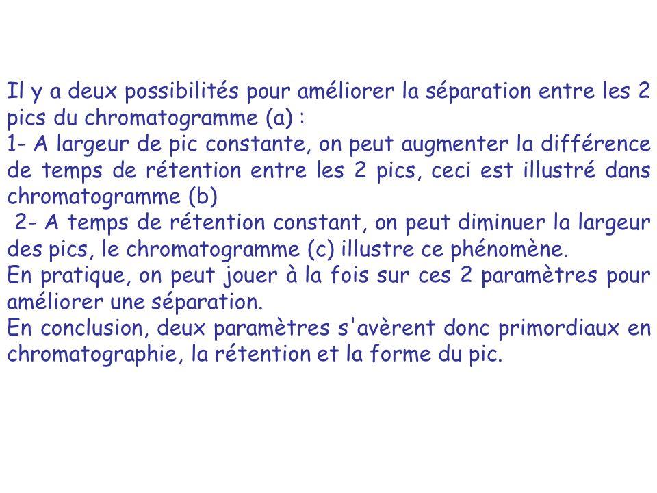 Il y a deux possibilités pour améliorer la séparation entre les 2 pics du chromatogramme (a) :