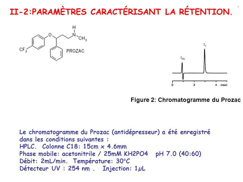 II-2:PARAMÈTRES CARACTÉRISANT LA RÉTENTION.