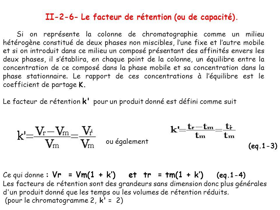 II-2-6- Le facteur de rétention (ou de capacité).