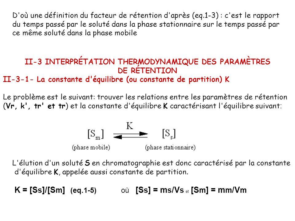 II-3 INTERPRÉTATION THERMODYNAMIQUE DES PARAMÈTRES