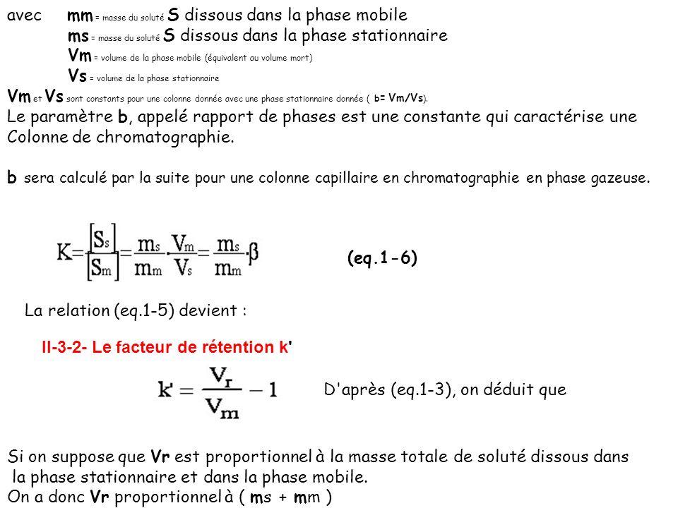 avec mm = masse du soluté S dissous dans la phase mobile