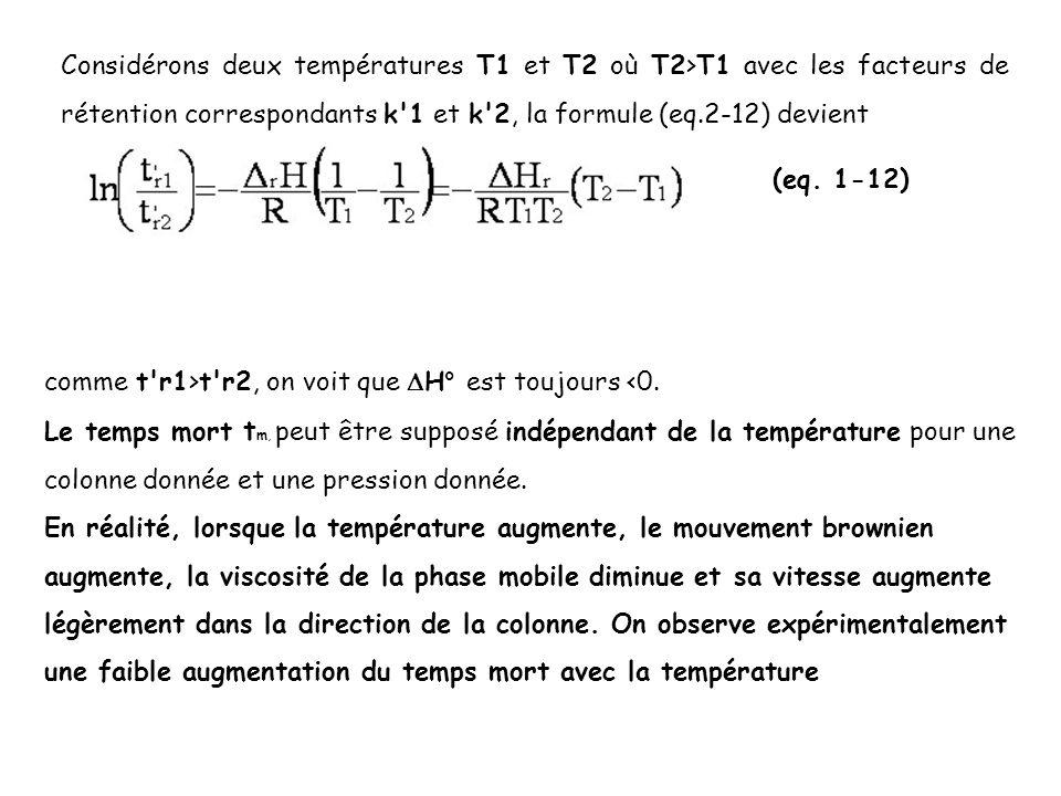 Considérons deux températures T1 et T2 où T2>T1 avec les facteurs de rétention correspondants k 1 et k 2, la formule (eq.2-12) devient
